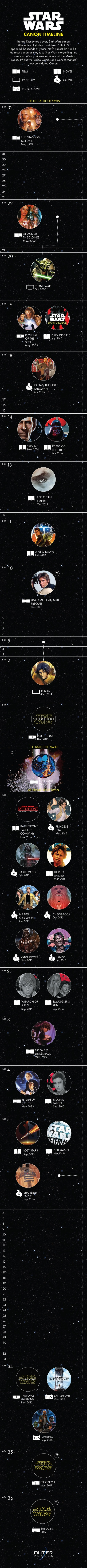 infographic-star-wars-w715