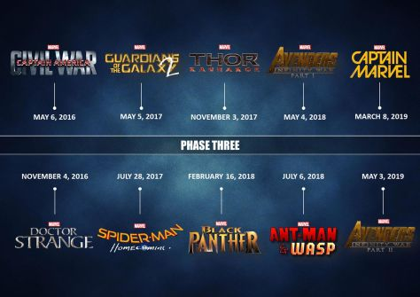 marvel-phase-3-ranked-by-anticipation-967081