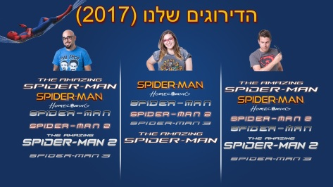 Spiderman Geekout ratings
