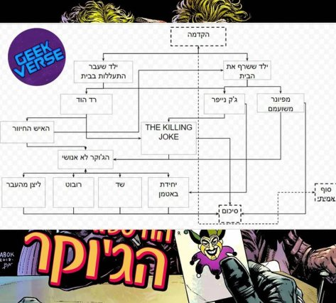 Joker diagram